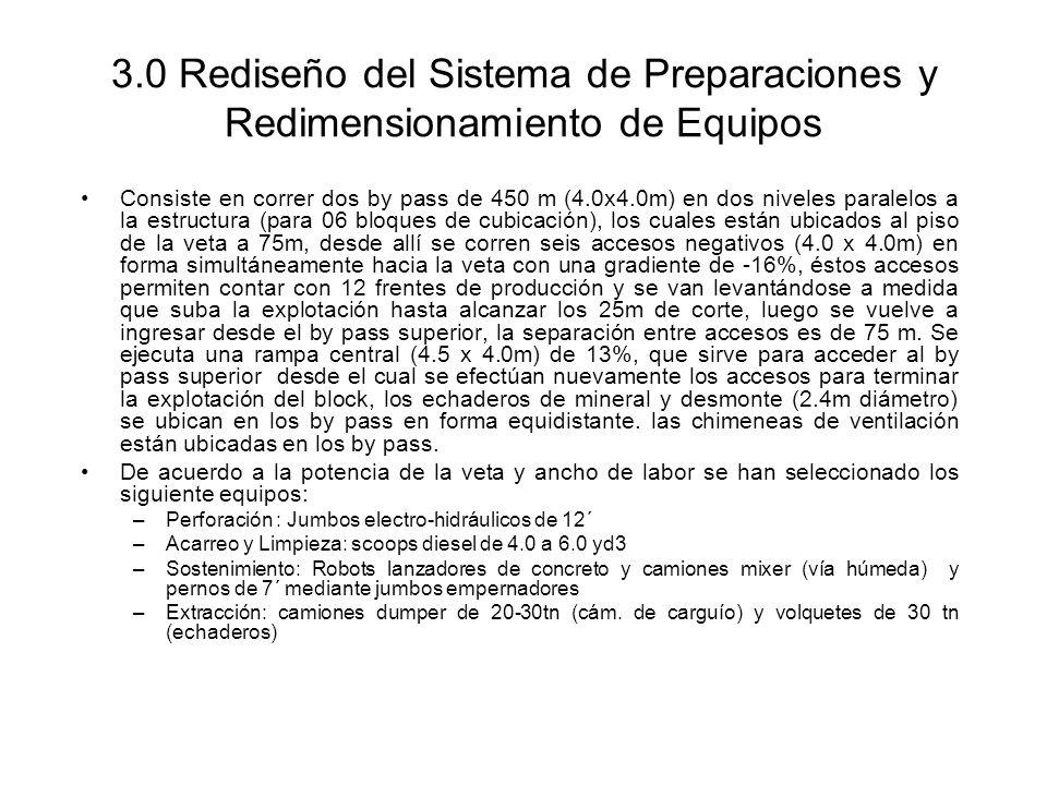 3.0 Rediseño del Sistema de Preparaciones y Redimensionamiento de Equipos
