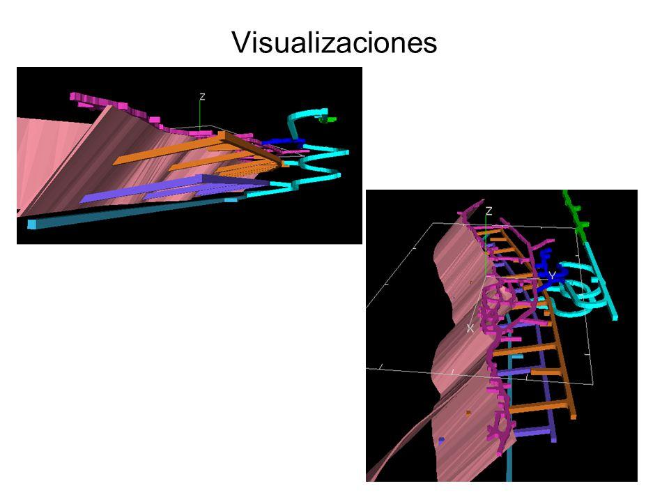 Visualizaciones