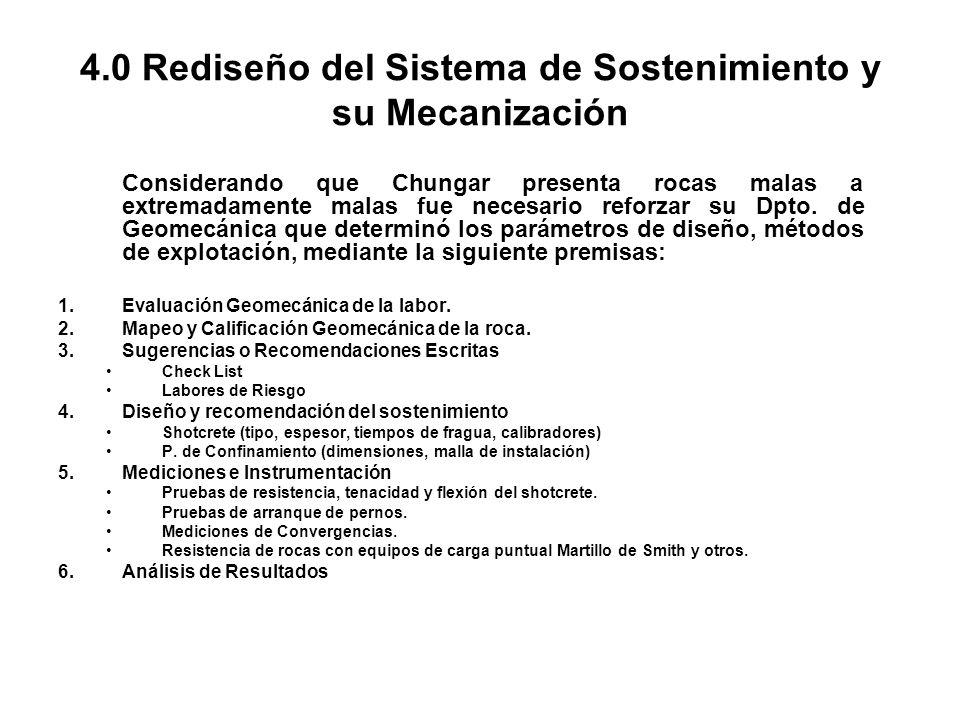 4.0 Rediseño del Sistema de Sostenimiento y su Mecanización