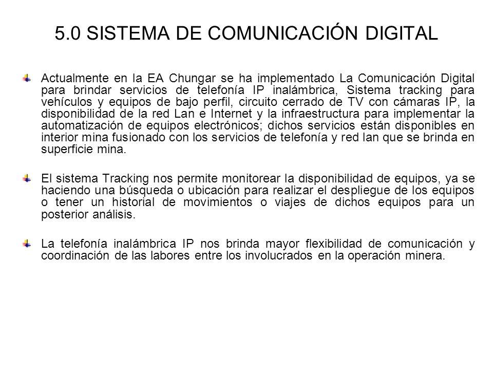 5.0 SISTEMA DE COMUNICACIÓN DIGITAL