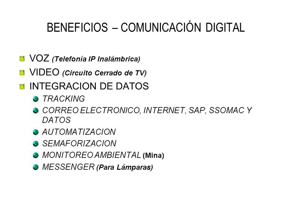 BENEFICIOS – COMUNICACIÓN DIGITAL