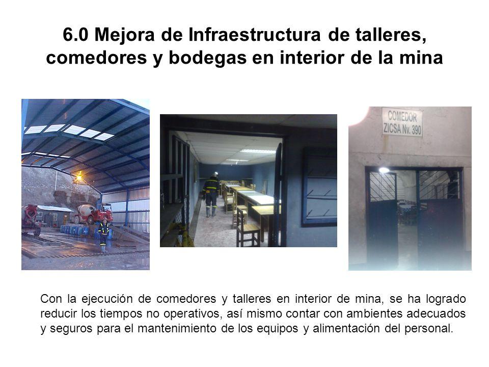 6.0 Mejora de Infraestructura de talleres, comedores y bodegas en interior de la mina