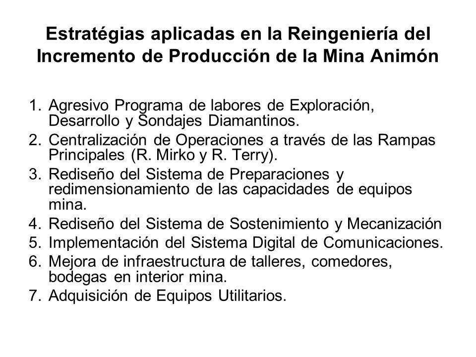 Estratégias aplicadas en la Reingeniería del Incremento de Producción de la Mina Animón