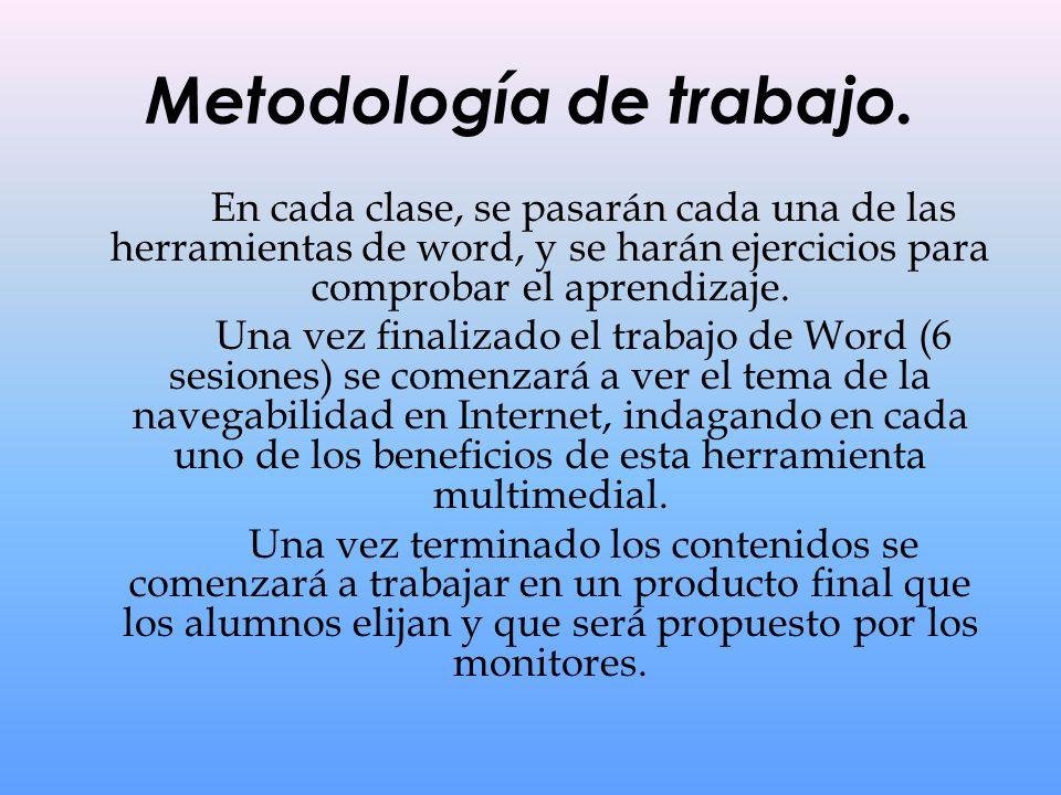 Metodología de trabajo.