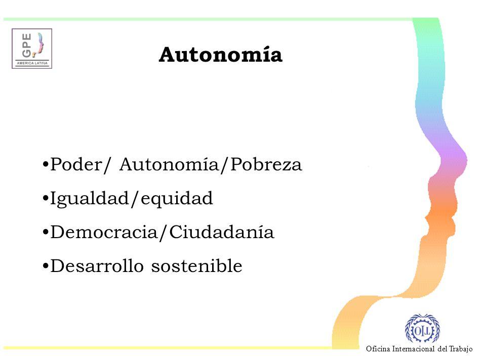 Autonomía Poder/ Autonomía/Pobreza Igualdad/equidad