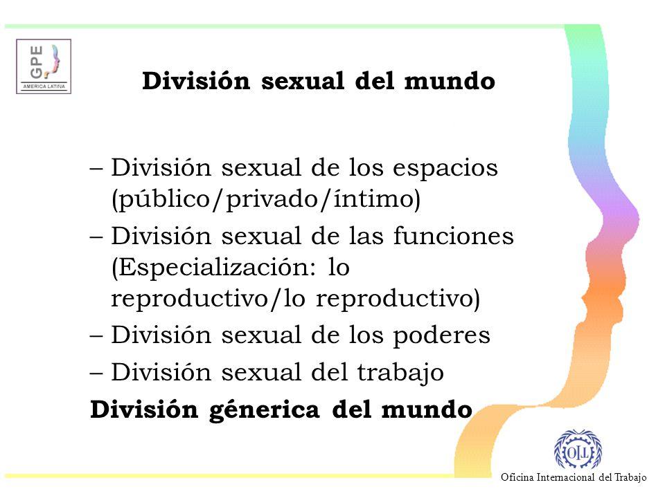 División sexual del mundo