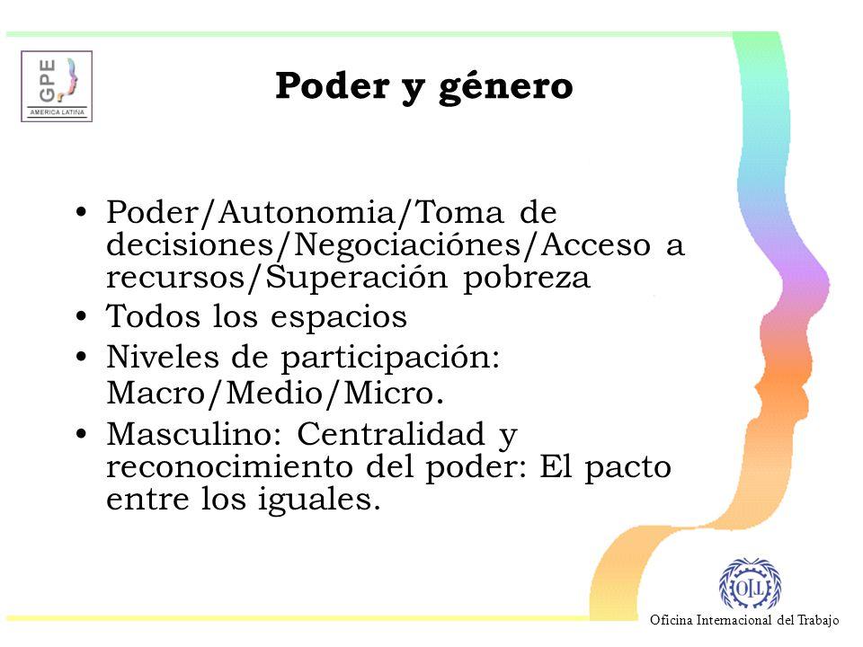 Poder y género Poder/Autonomia/Toma de decisiones/Negociaciónes/Acceso a recursos/Superación pobreza.
