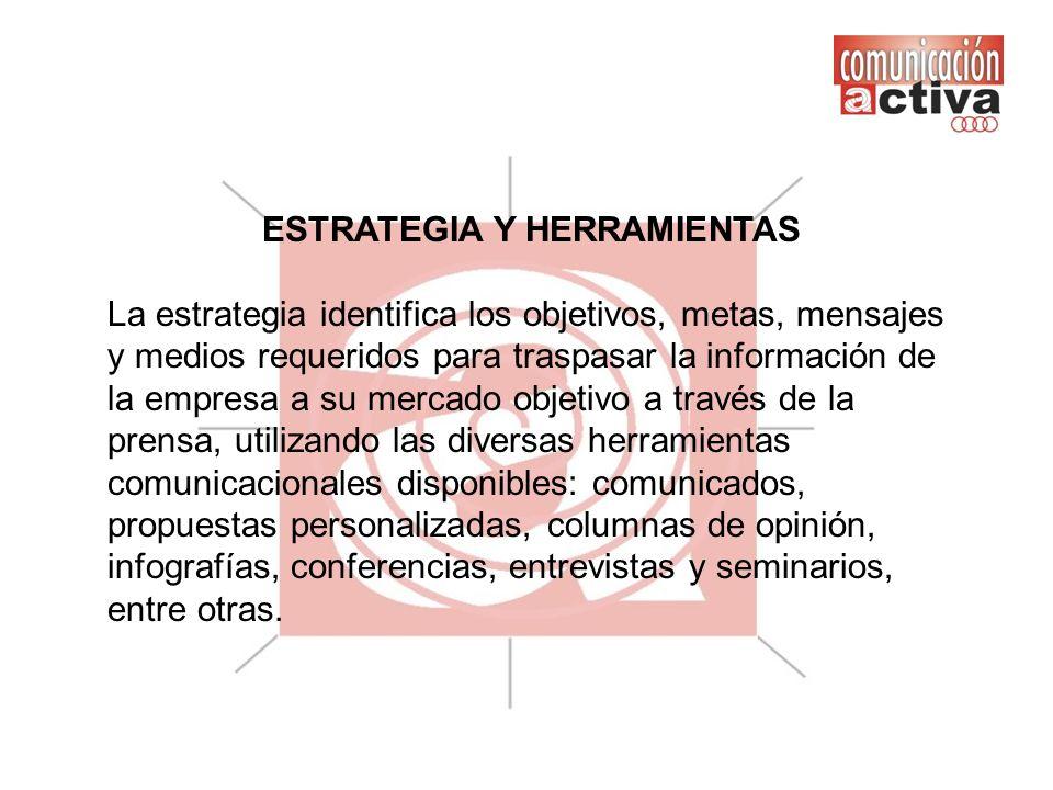 ESTRATEGIA Y HERRAMIENTAS
