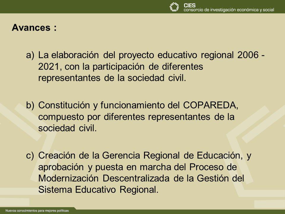 Avances : La elaboración del proyecto educativo regional 2006 - 2021, con la participación de diferentes representantes de la sociedad civil.