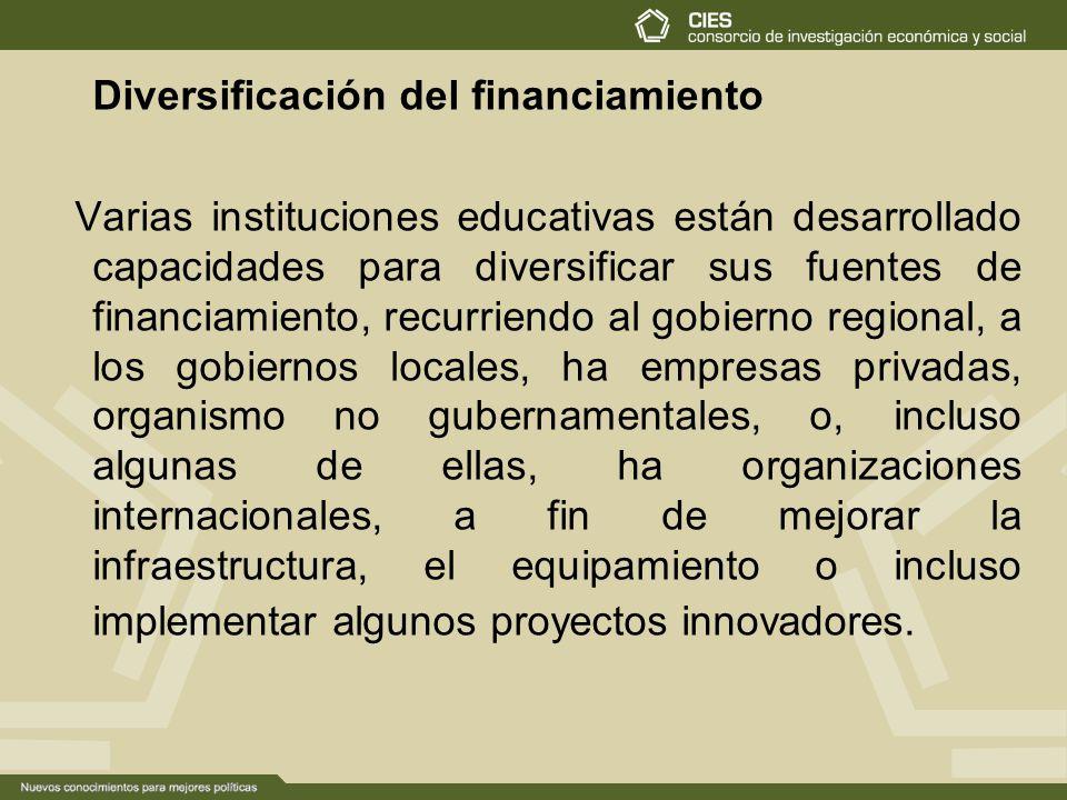 Diversificación del financiamiento