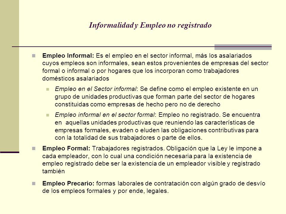 Informalidad y Empleo no registrado