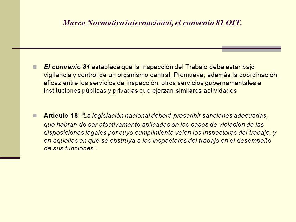 Marco Normativo internacional, el convenio 81 OIT.