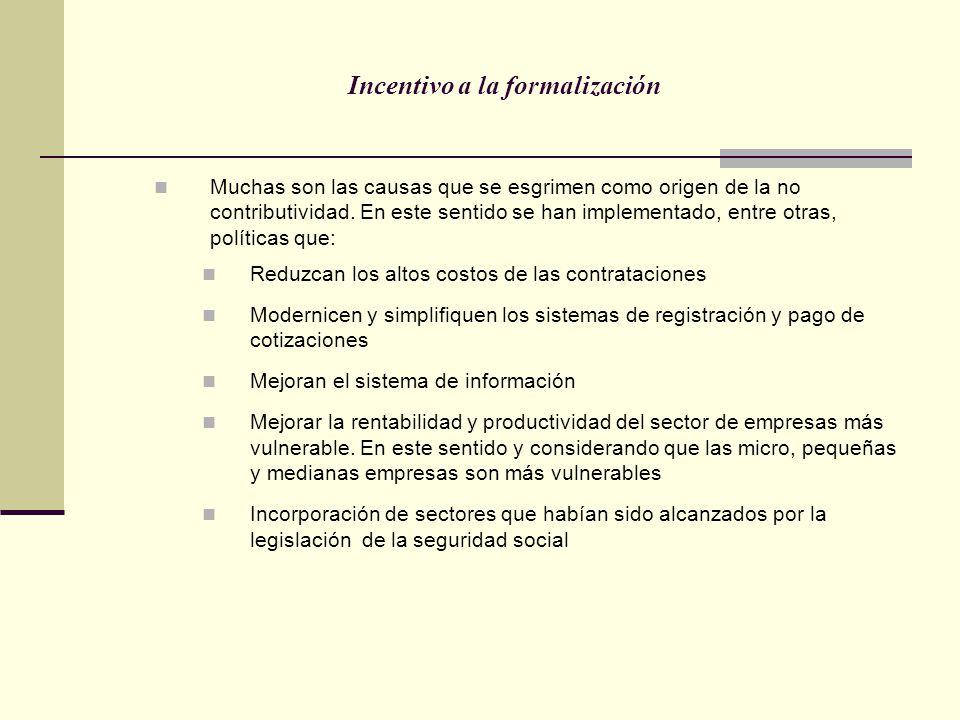 Incentivo a la formalización