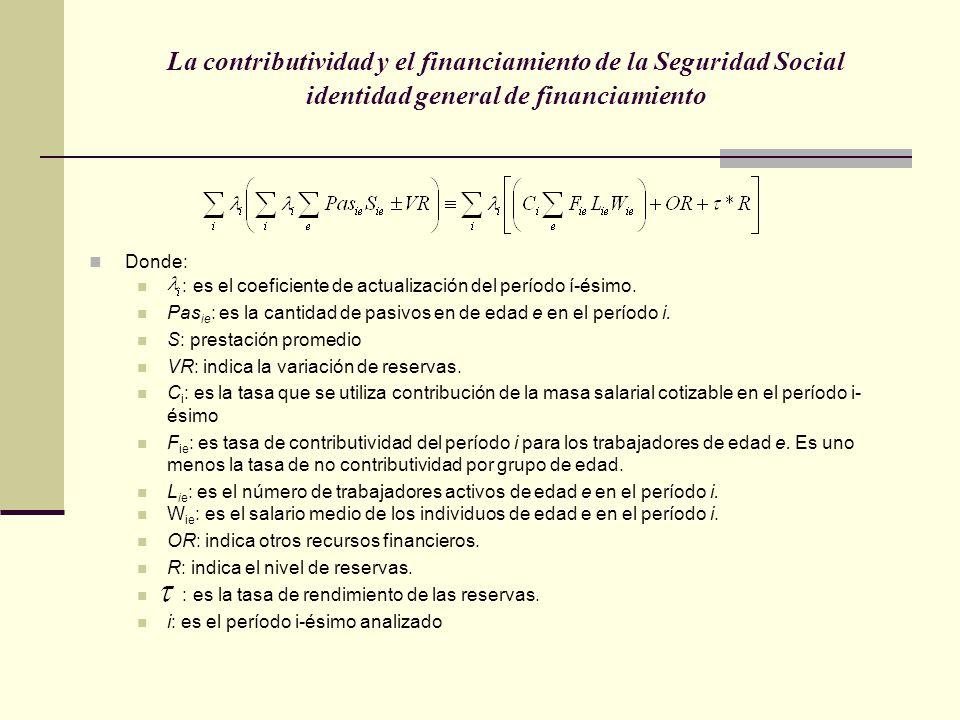 La contributividad y el financiamiento de la Seguridad Social identidad general de financiamiento