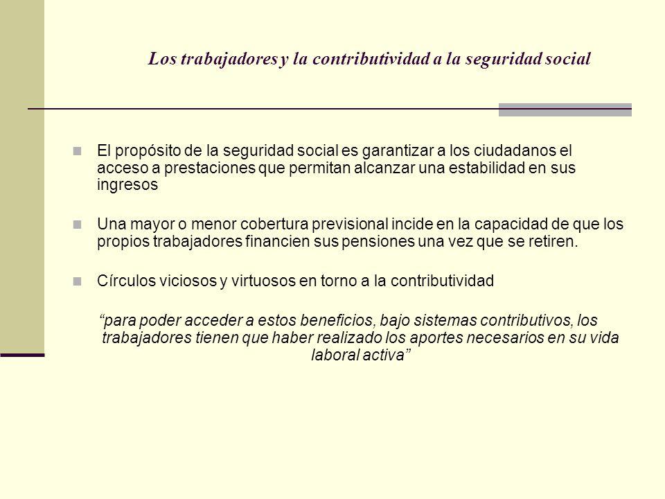 Los trabajadores y la contributividad a la seguridad social