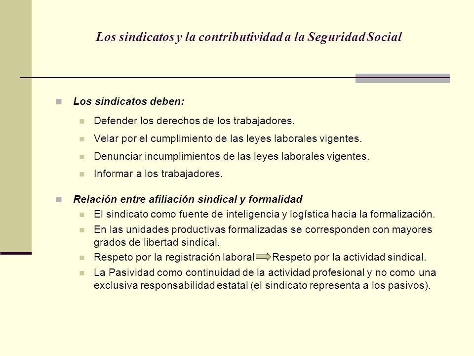 Los sindicatos y la contributividad a la Seguridad Social