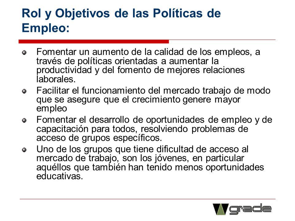 Rol y Objetivos de las Políticas de Empleo: