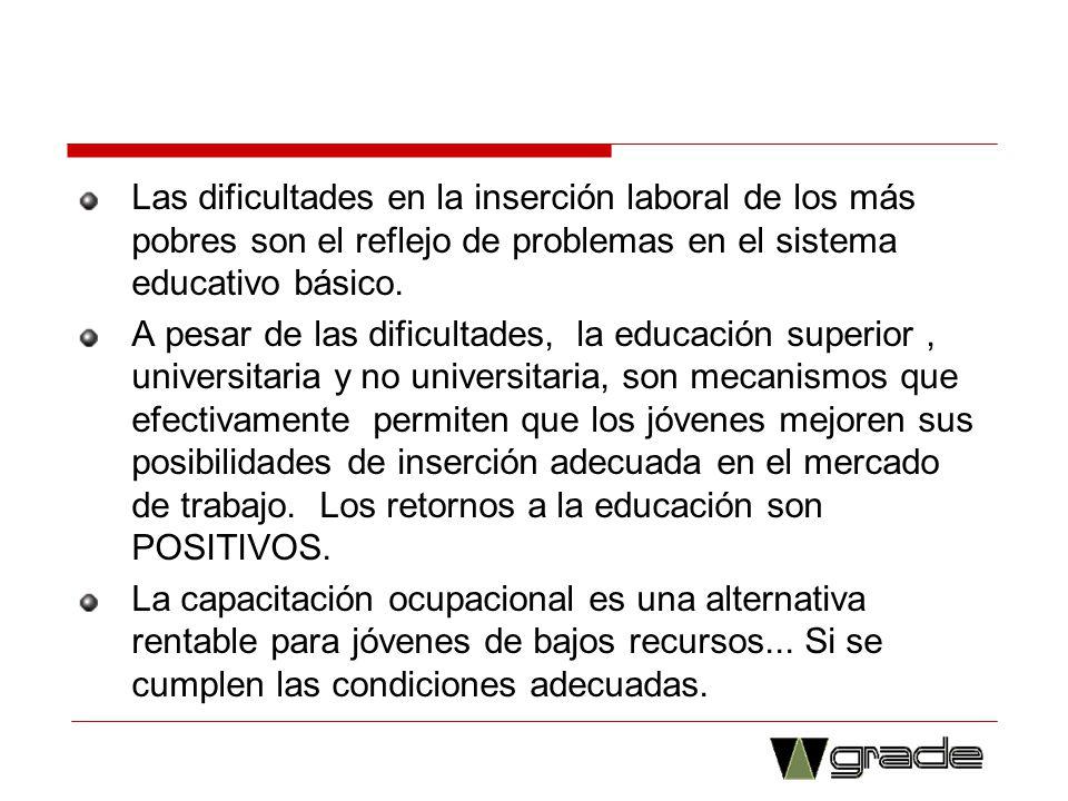 Las dificultades en la inserción laboral de los más pobres son el reflejo de problemas en el sistema educativo básico.