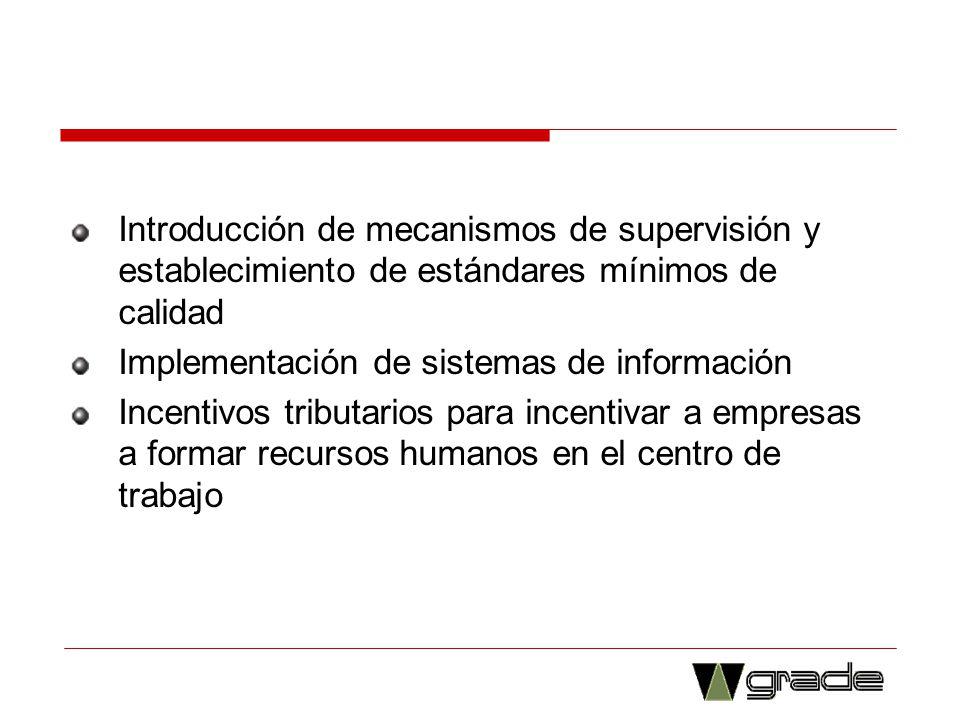 Introducción de mecanismos de supervisión y establecimiento de estándares mínimos de calidad