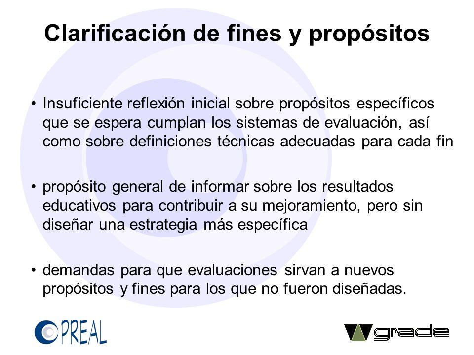 Clarificación de fines y propósitos