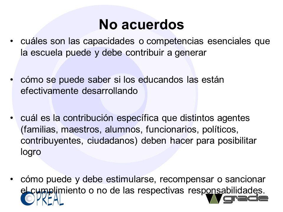 No acuerdos cuáles son las capacidades o competencias esenciales que la escuela puede y debe contribuir a generar.