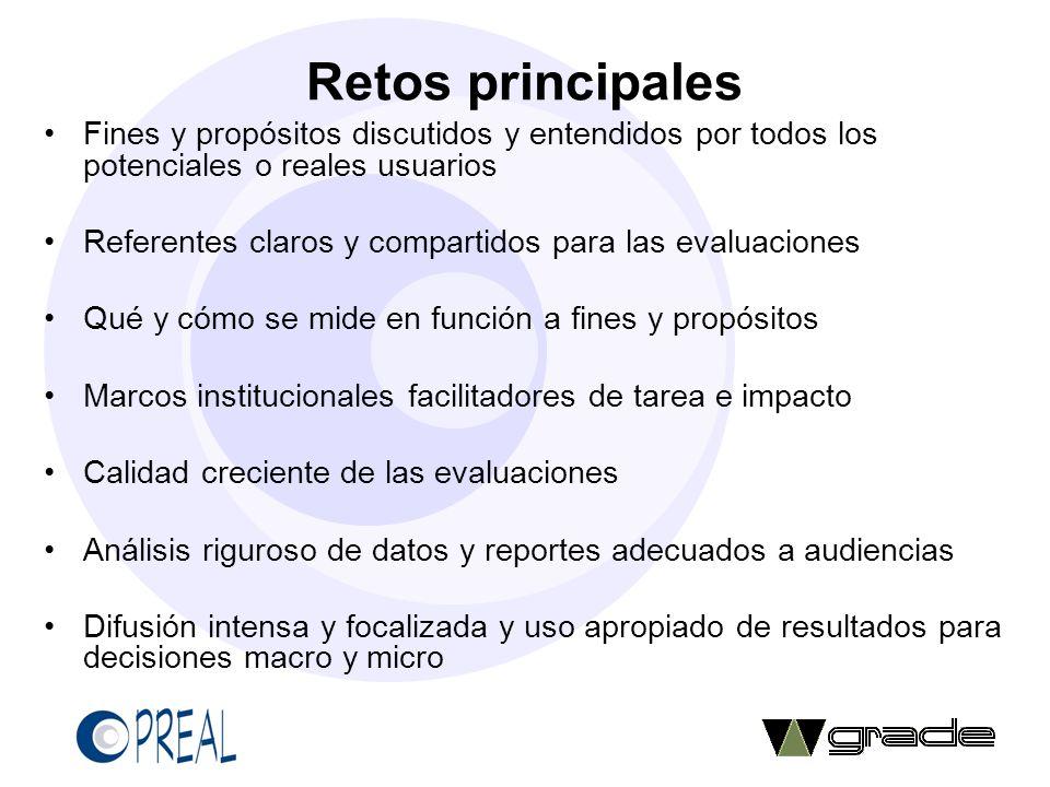 Retos principales Fines y propósitos discutidos y entendidos por todos los potenciales o reales usuarios.