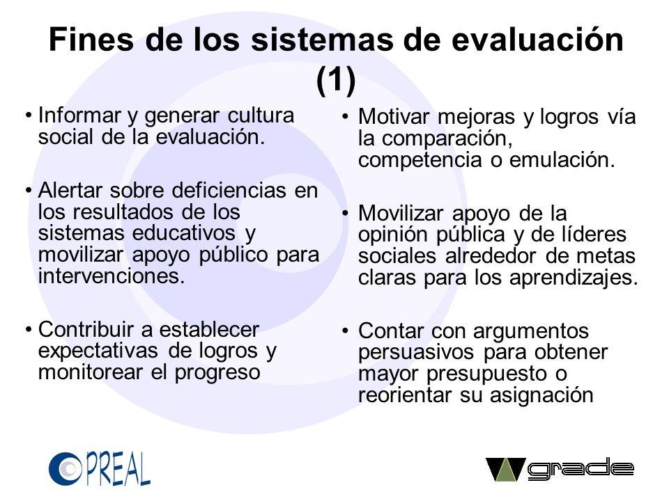 Fines de los sistemas de evaluación (1)