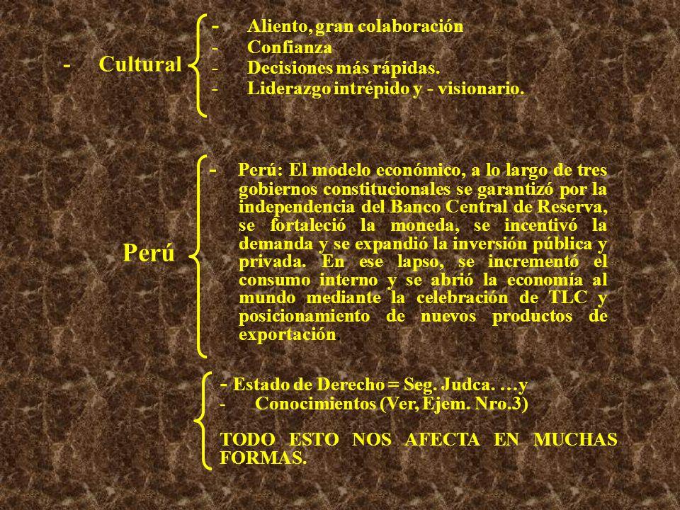 Perú - Aliento, gran colaboración - Cultural