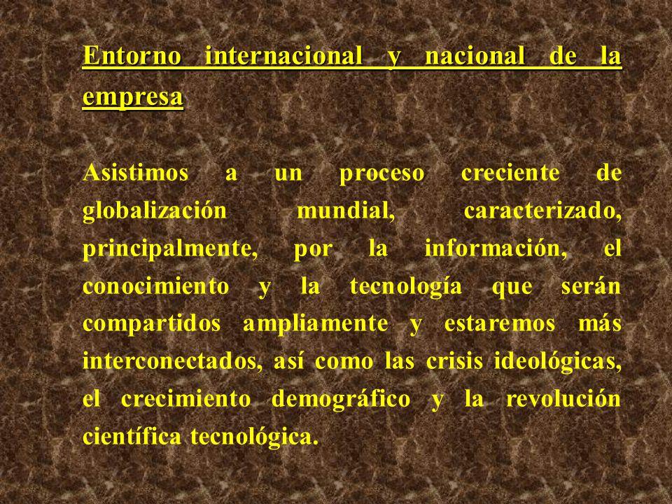 Entorno internacional y nacional de la empresa