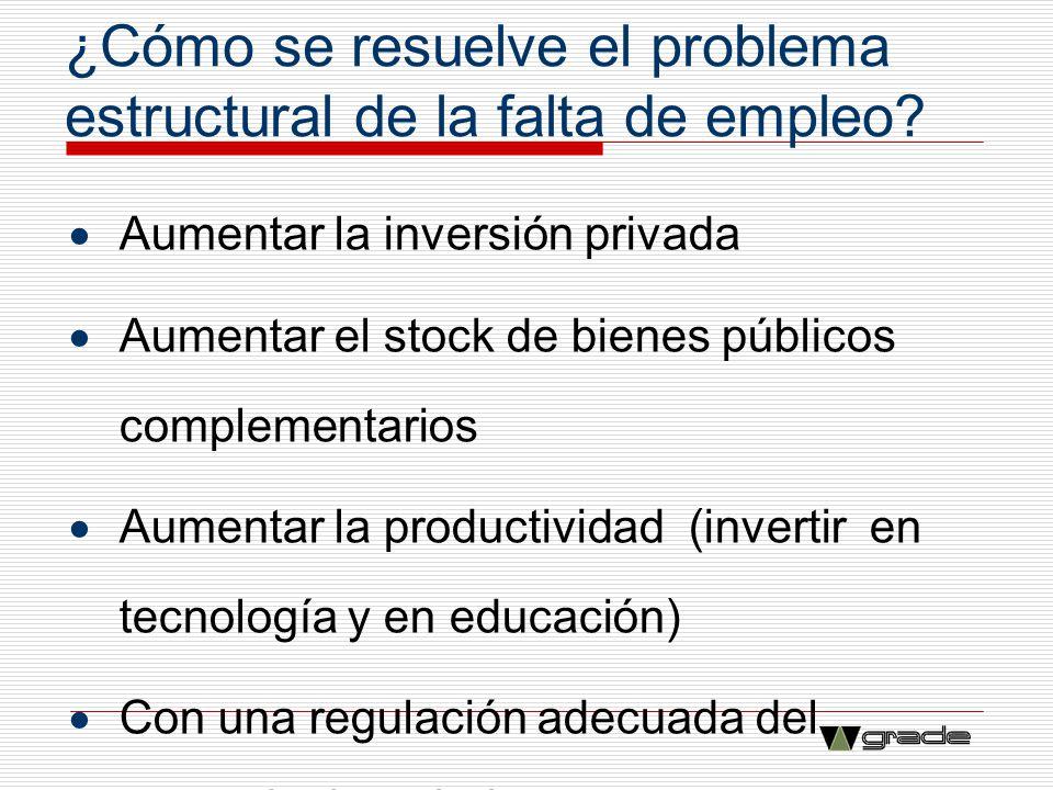 ¿Cómo se resuelve el problema estructural de la falta de empleo