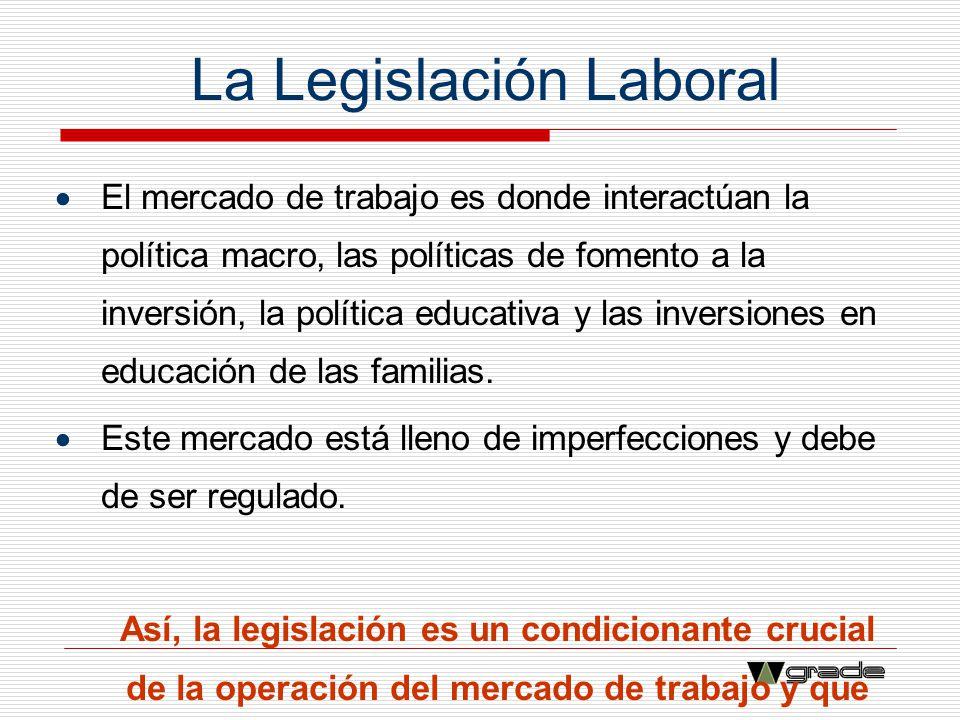La Legislación Laboral