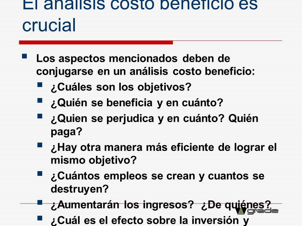 El análisis costo beneficio es crucial