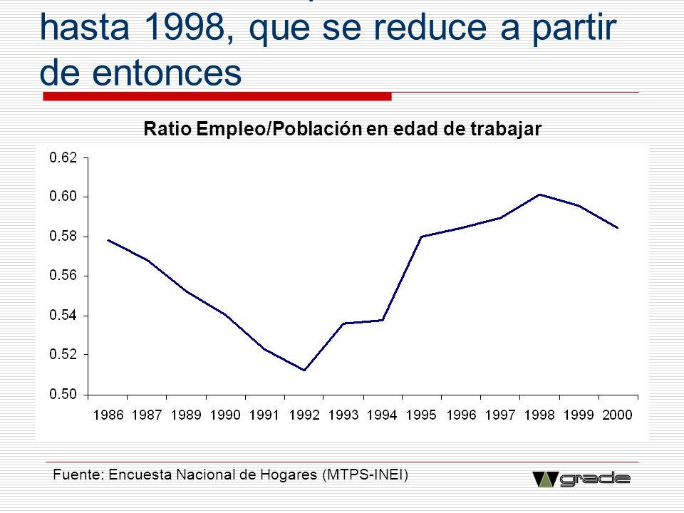 Creación de empleo acelerada hasta 1998, que se reduce a partir de entonces