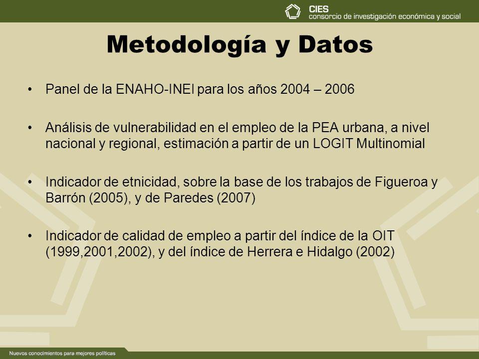 Metodología y Datos Panel de la ENAHO-INEI para los años 2004 – 2006