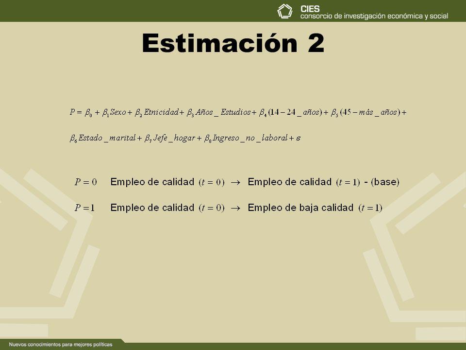 Estimación 2