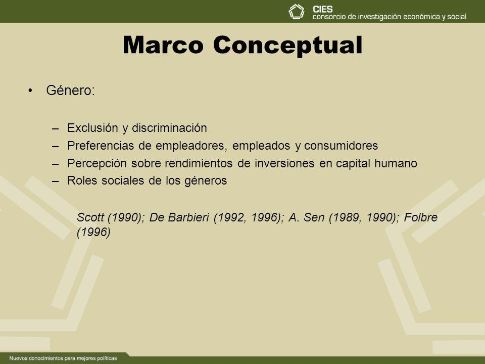 Marco Conceptual Género: Exclusión y discriminación