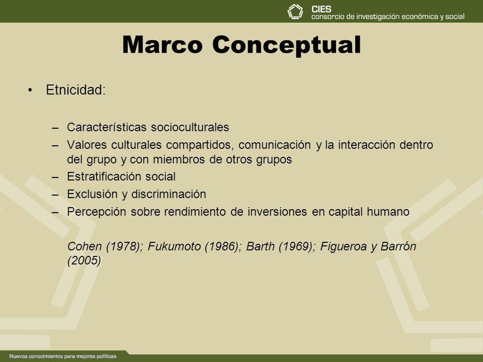 Marco Conceptual Etnicidad: Características socioculturales