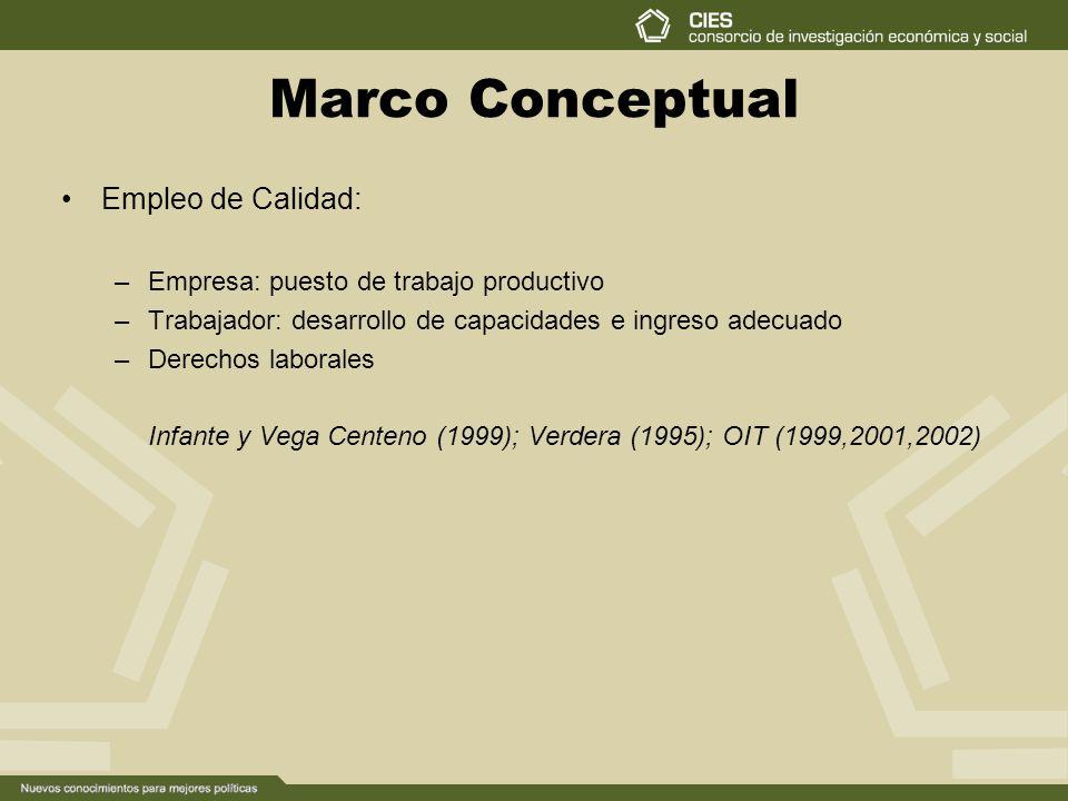 Marco Conceptual Empleo de Calidad: