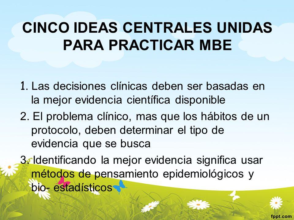 CINCO IDEAS CENTRALES UNIDAS PARA PRACTICAR MBE