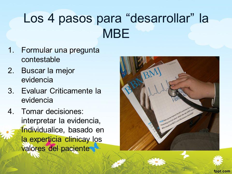 Los 4 pasos para desarrollar la MBE