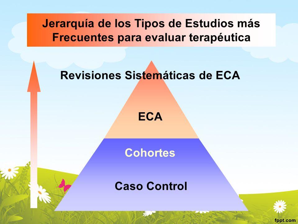 Revisiones Sistemáticas de ECA