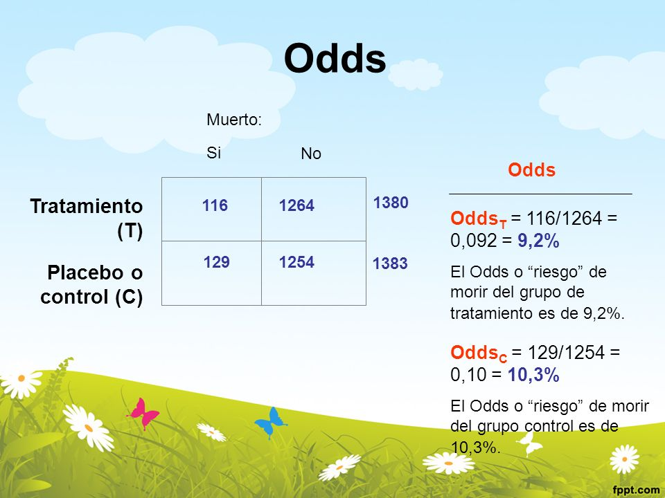 Odds Tratamiento (T) Placebo o control (C) Odds