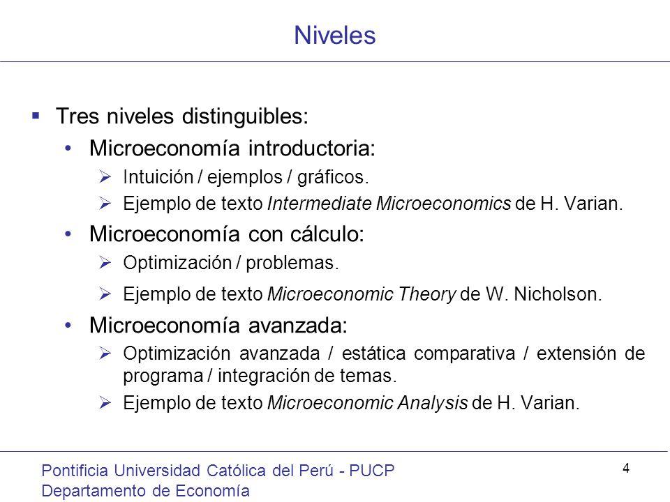 Niveles Tres niveles distinguibles: Microeconomía introductoria: