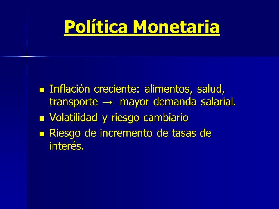 Política Monetaria Inflación creciente: alimentos, salud, transporte → mayor demanda salarial. Volatilidad y riesgo cambiario.