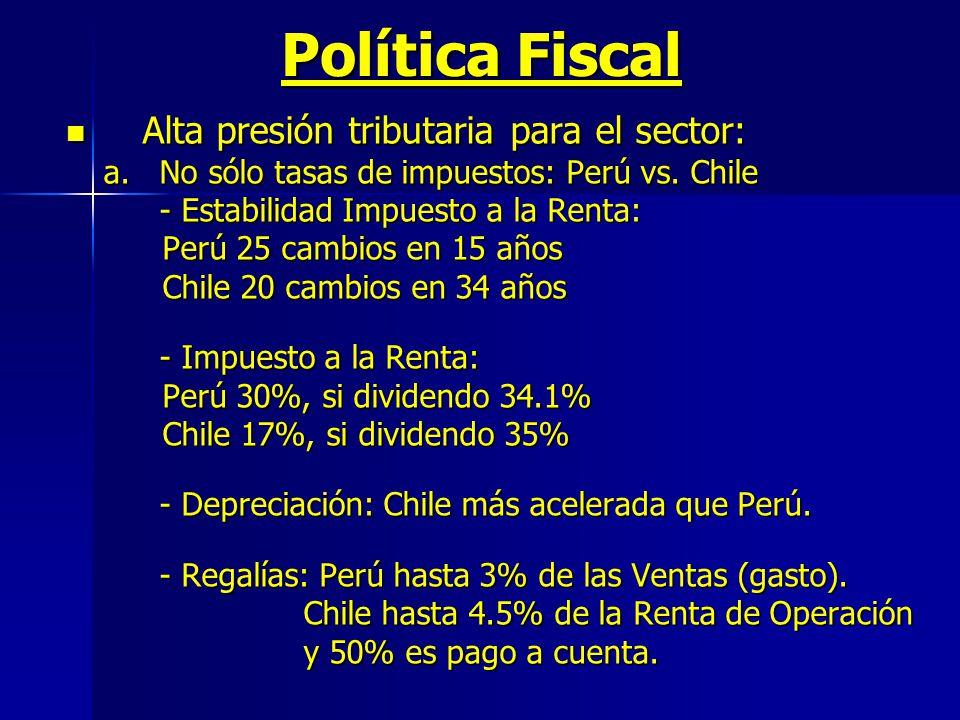 Política Fiscal Alta presión tributaria para el sector: