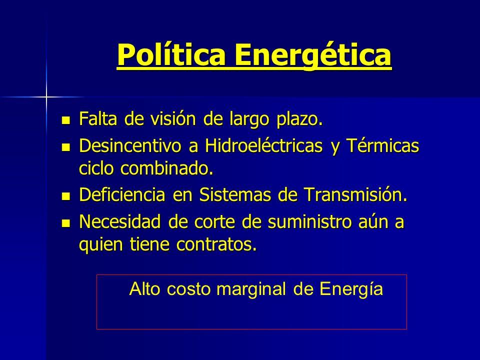 Alto costo marginal de Energía