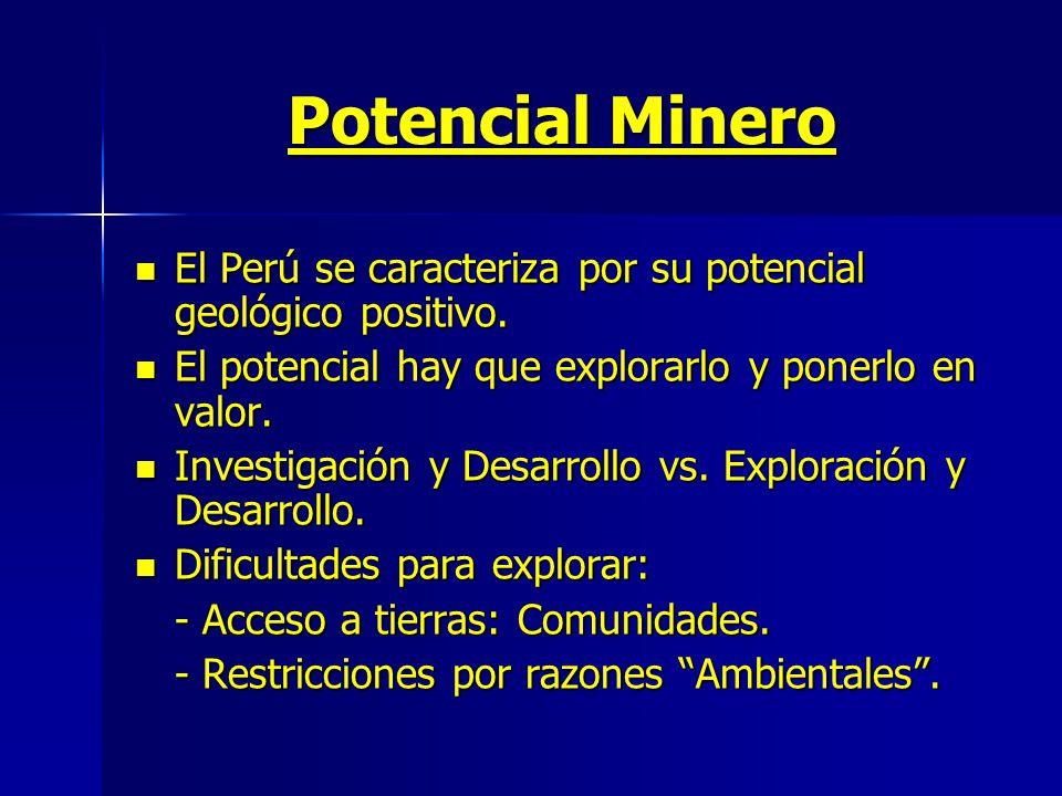Potencial Minero El Perú se caracteriza por su potencial geológico positivo. El potencial hay que explorarlo y ponerlo en valor.