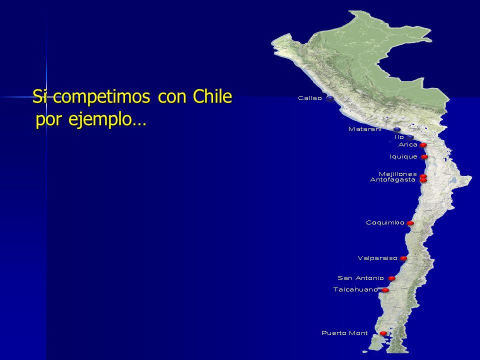 Si competimos con Chile