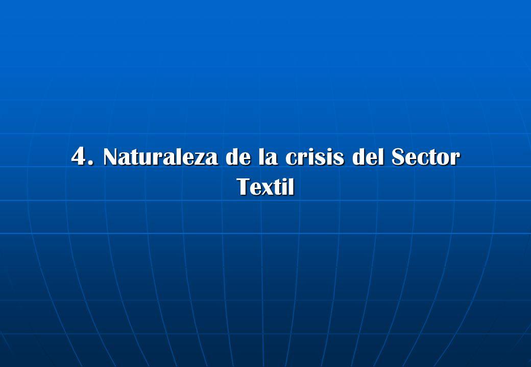 4. Naturaleza de la crisis del Sector Textil