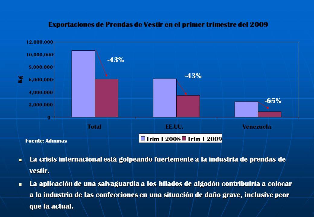 Exportaciones de Prendas de Vestir en el primer trimestre del 2009